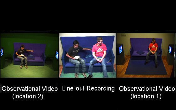 Line-out recording (middle) and observational video (left and right)